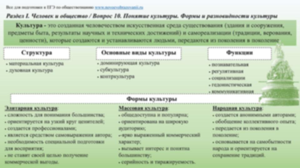 1.10 Культура.jpg
