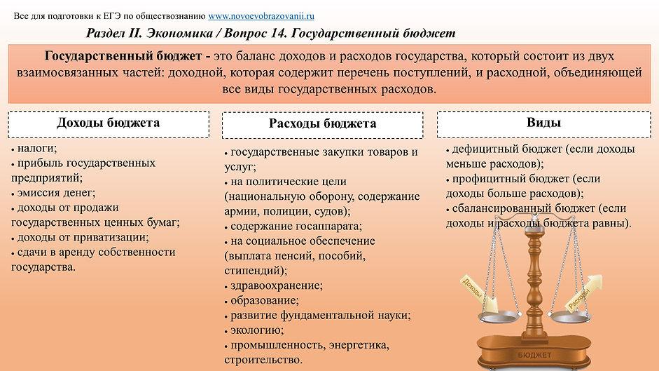 2.14 Государственный бюджет.jpg