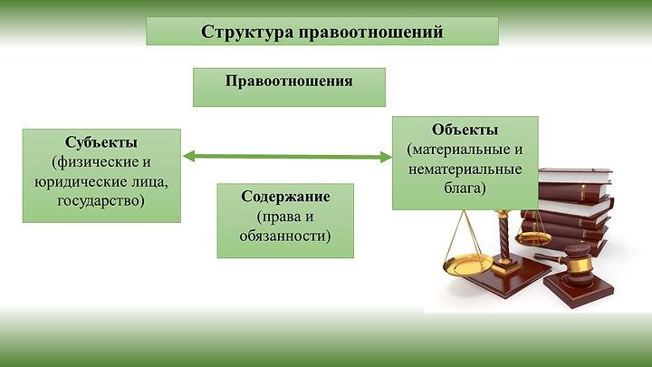правоотношения.jpg