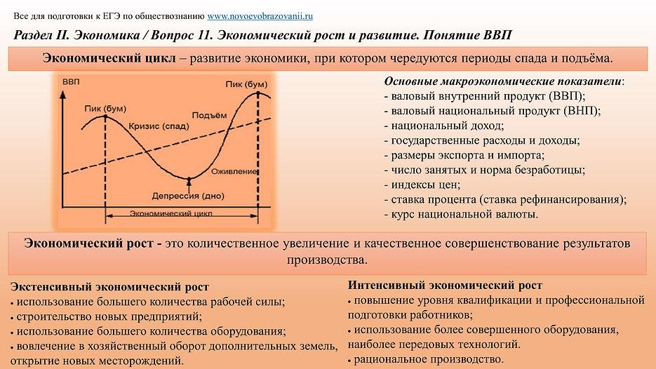 2.11 Экономический рост и развитие.jpg