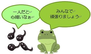 相談支援カエル2.png