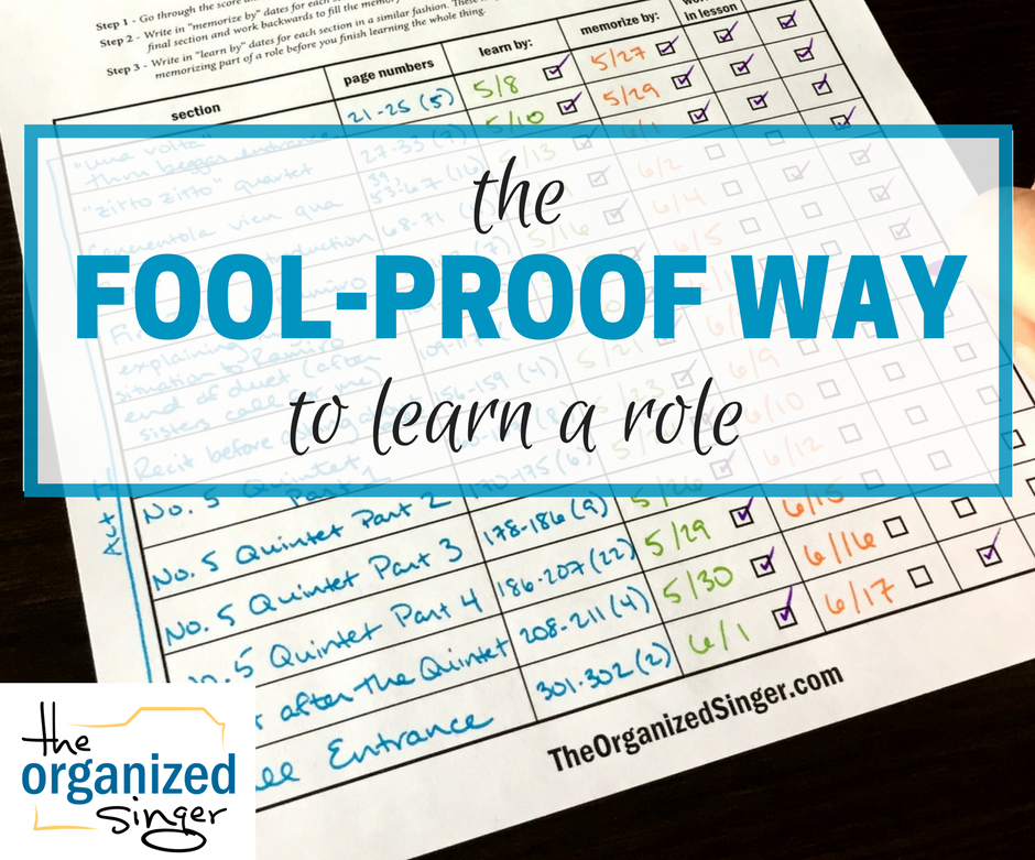 The Fool-Proof Way to Learn a Role