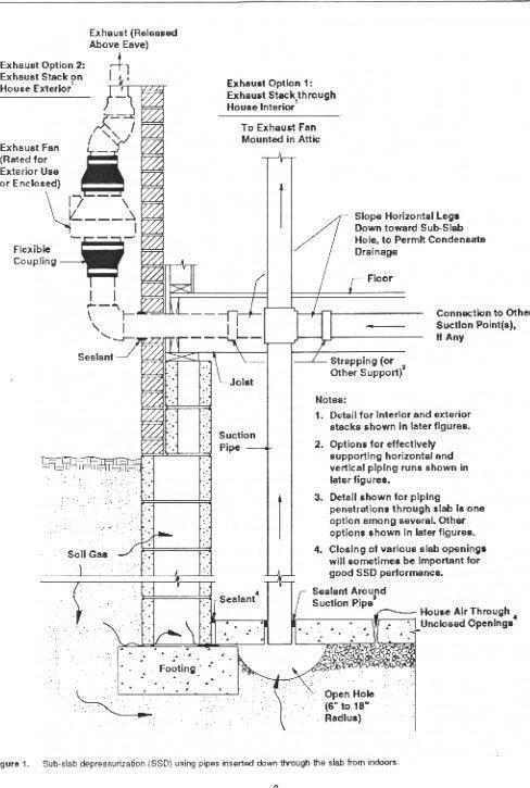 home radon inspection