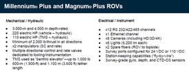 Figure 9: Operational capacity of Oceaneering ROVs linked with Global Oceans ROV Science Modules.