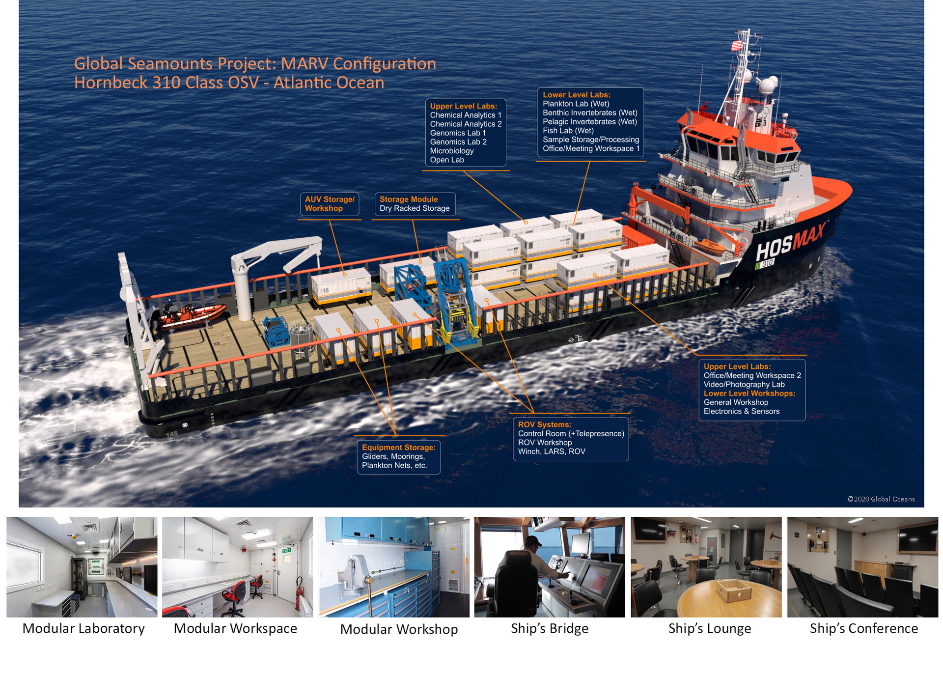 Figure 5: MARV configuration for the science deck of the Global Seamounts Project.
