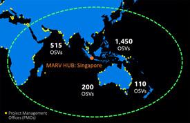 Figure 1: Centralized MARV HUB location supports regional OSV mobilization.