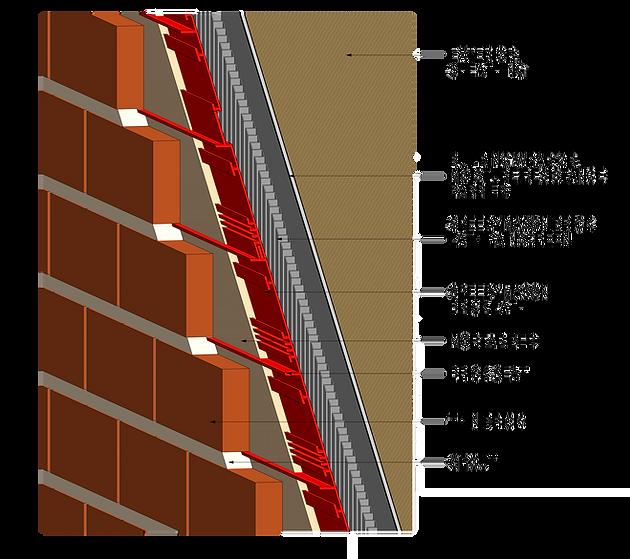Speedymason-Brick-Lath---Rainscreen-Diagram.png