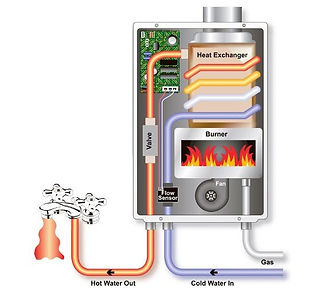 Tankless water heater problems in Glendale, Montrose