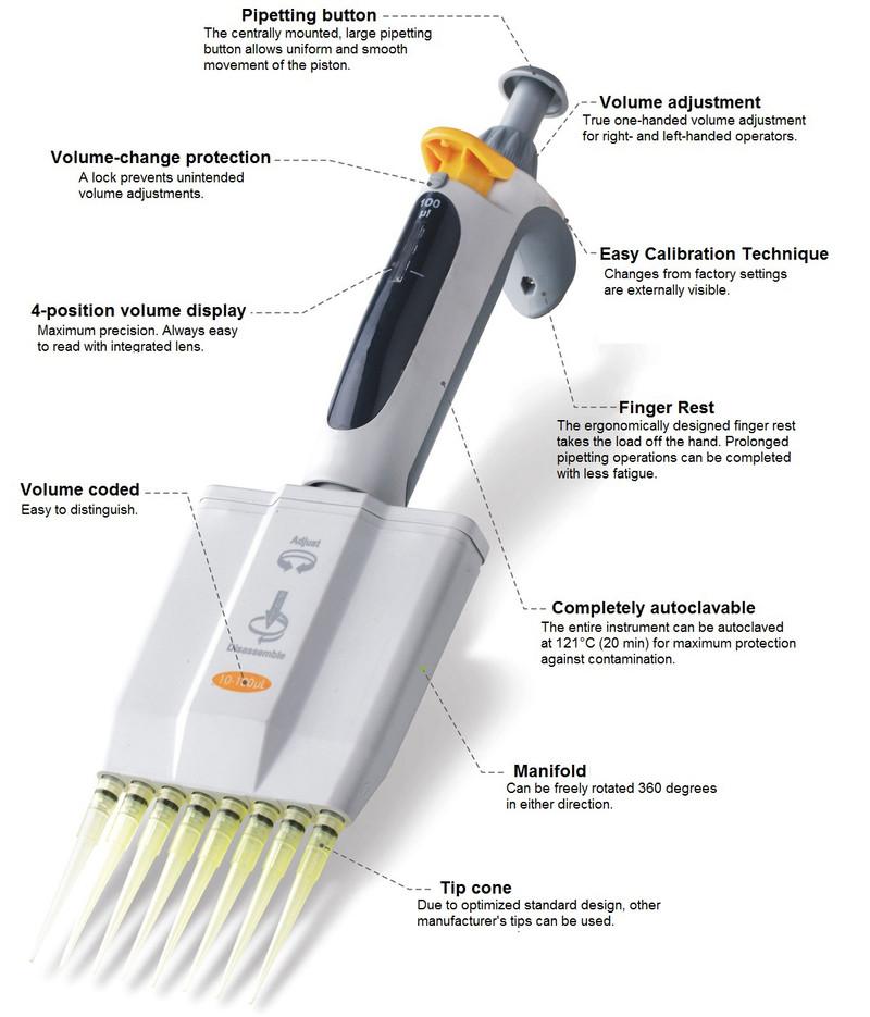 P Series Multichannel Micropipette Diagr