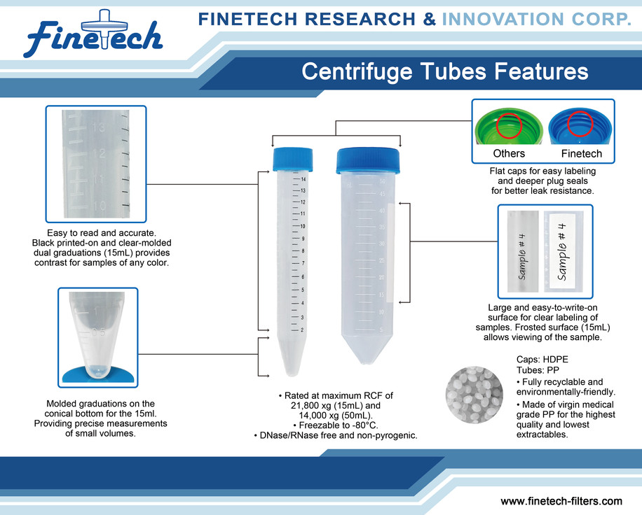 Finetech Centrifuge Tube Diagram