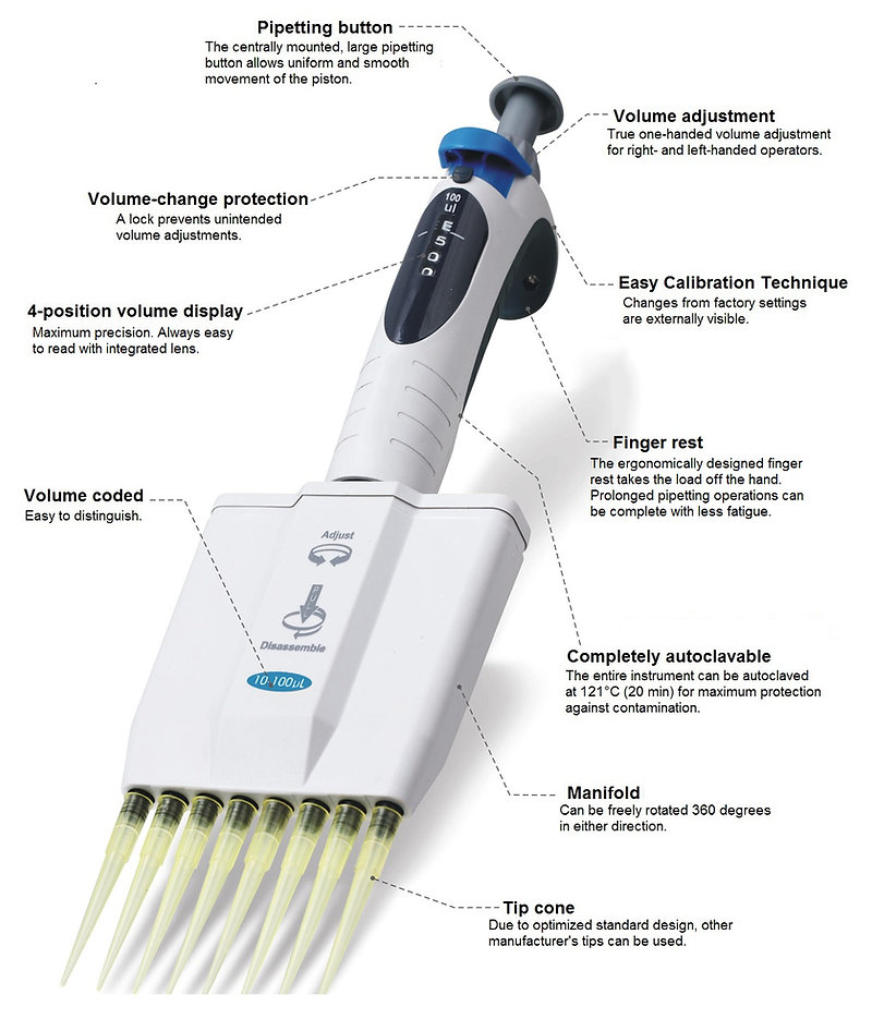 S Series Multichannel Micropipette Diagr