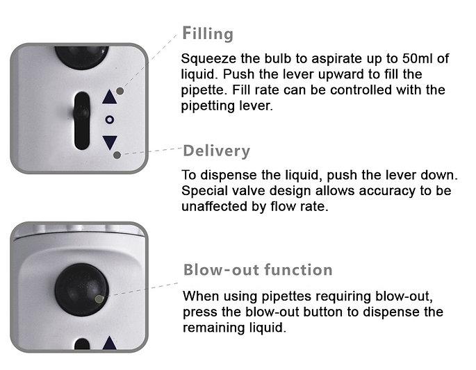 Manual Pipette Controller Guide