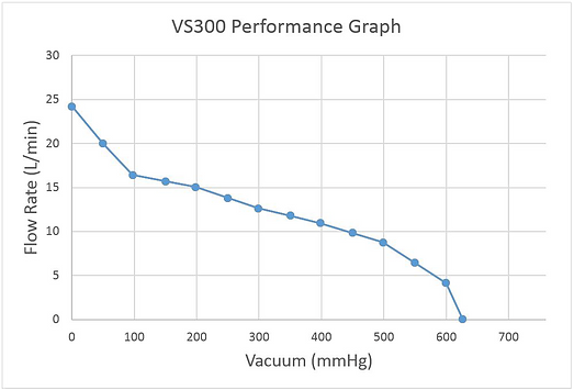 vs300 graph.png