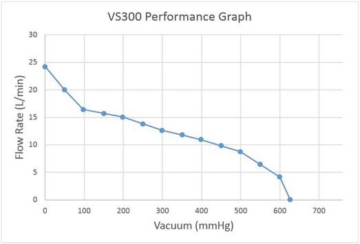 vs300 graph.png