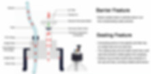 Solvent Safety Cap Diagram