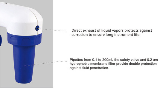 Electronic Pipette Controller Protection