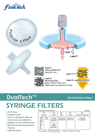 DualTech Syringe Filters
