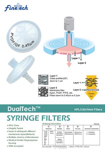 DualTech Syringe Filters