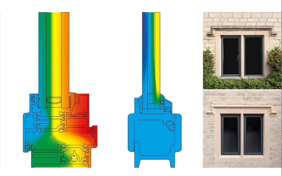Thermal Break for aluminium windows and