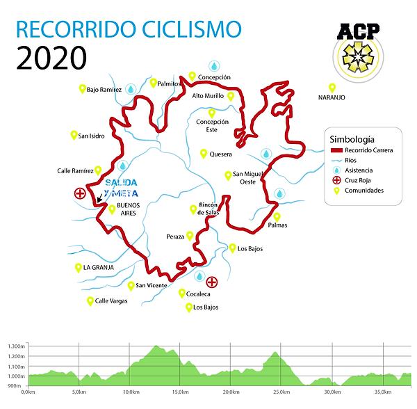 3-RECORRIDO-CICLISMO-2020-.png