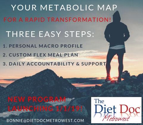 Bonniesbootcamp Diet Doc