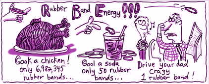 Rubber Band Energy