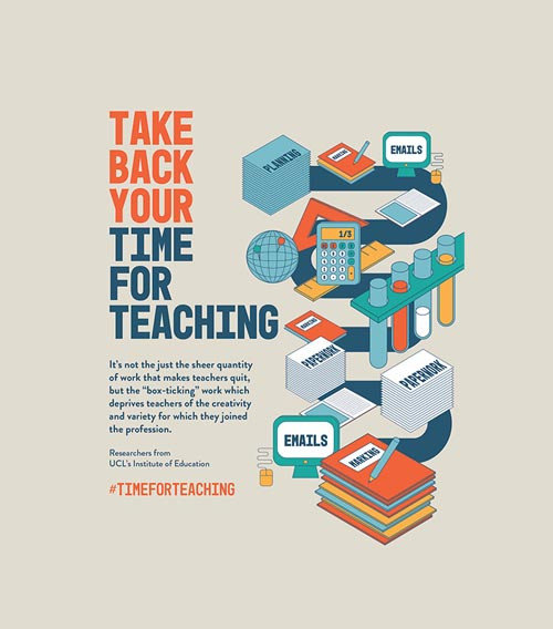 School Circle - take back your time for teaching