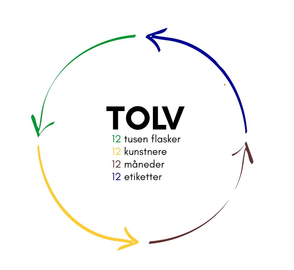 "Kuntetikettprosjektet ""TOLV"" der blandt annet H.M. Dronning Sonja deltar"