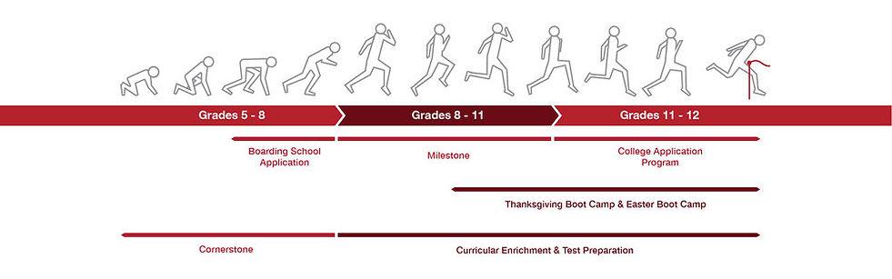 academic+program+timeline.jpg