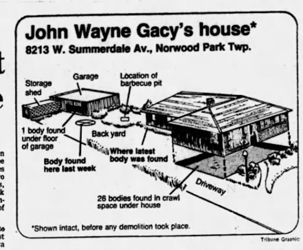 A newspaper illustration from the time of Gacy's arrest, showing the lay out of the house