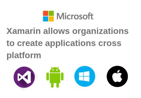 Quick Start for Mobile App Development