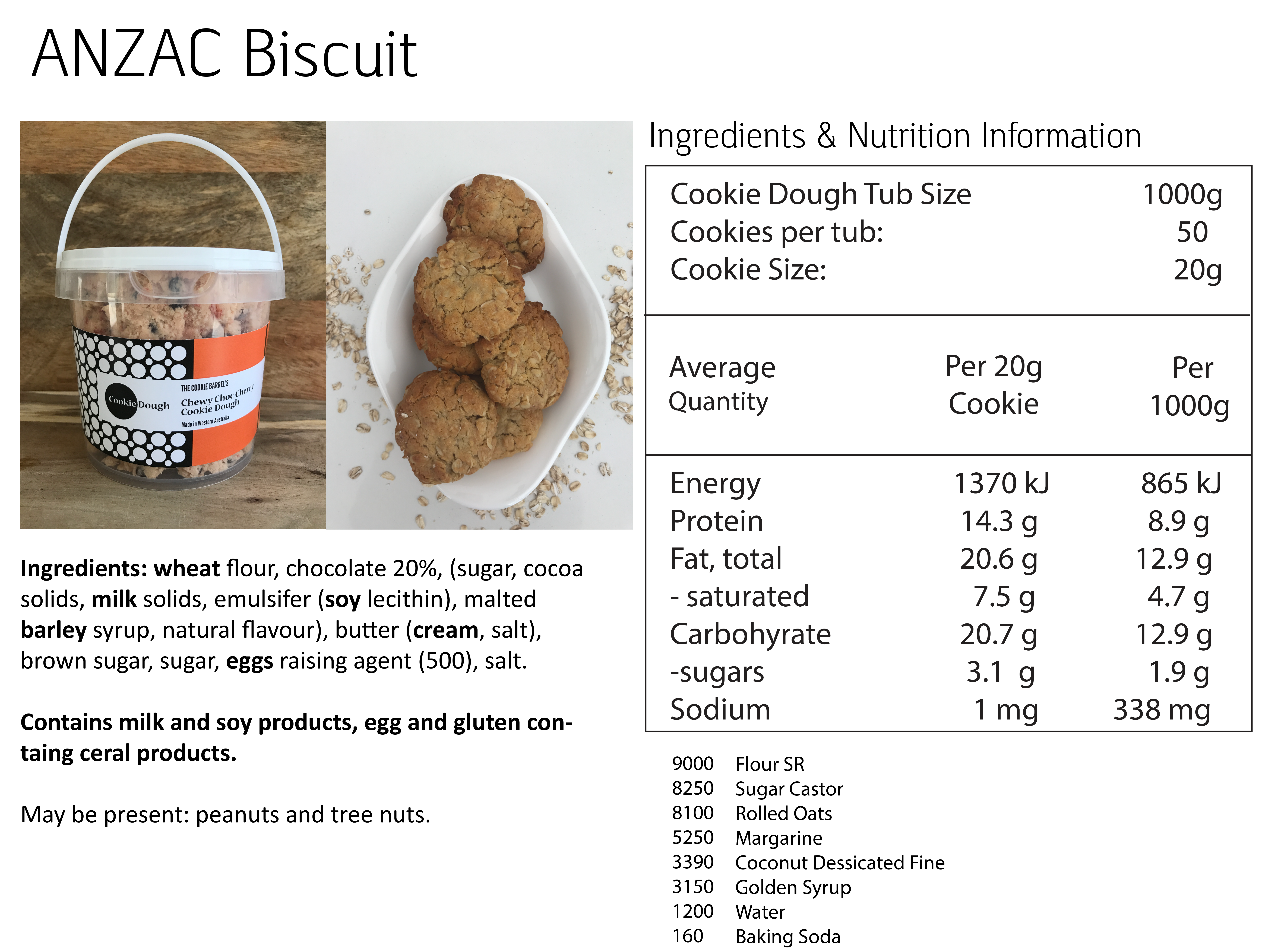 ANZAC Biscuit Nutritional Info
