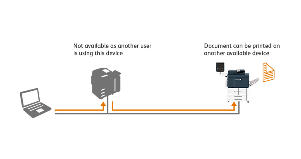 Server-less on demand printing