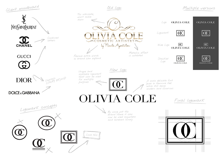 Olivia Cole Logo Breakdown