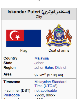 Nusajaya becomes Iskandar Puteri