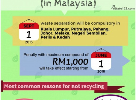 Recycling compulsory from 1 June 2016