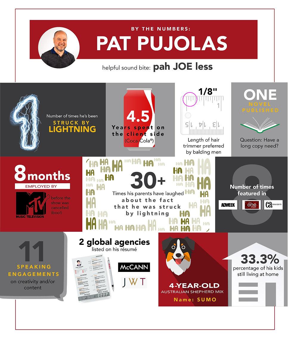 pat_pujolas_infographic.jpg