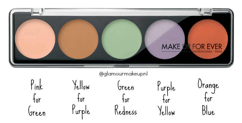 PRO Camouflage palette Make Up For Ever