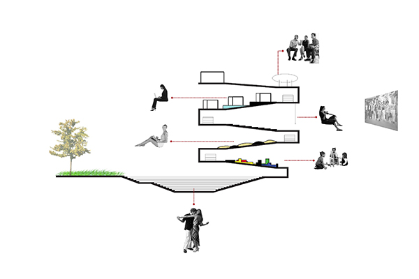 Info-landscape