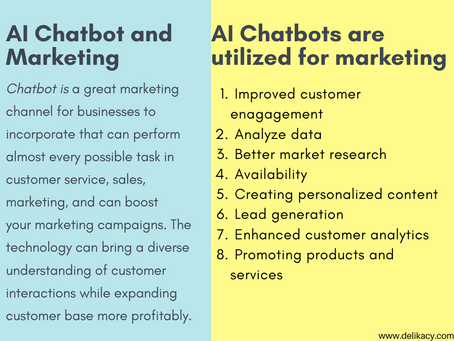 Leveraging AI Chatbots for Marketing Your Business