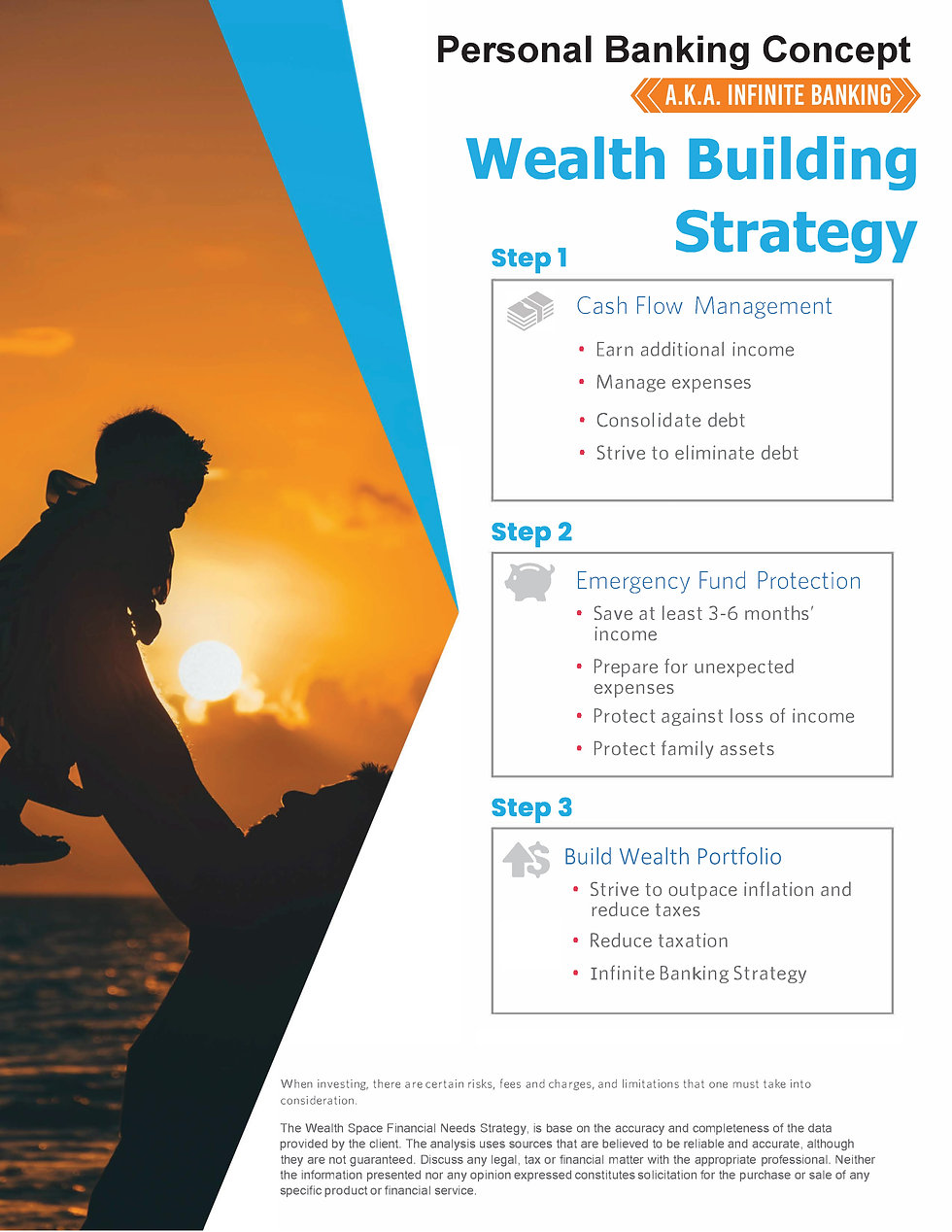 PBC - Wealth Building Strategy 4-1.jpg