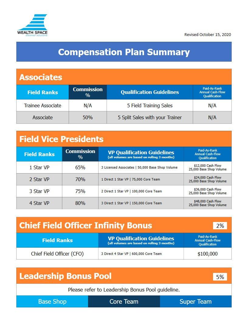 Compensation Plan 10.15.2020 1.JPG