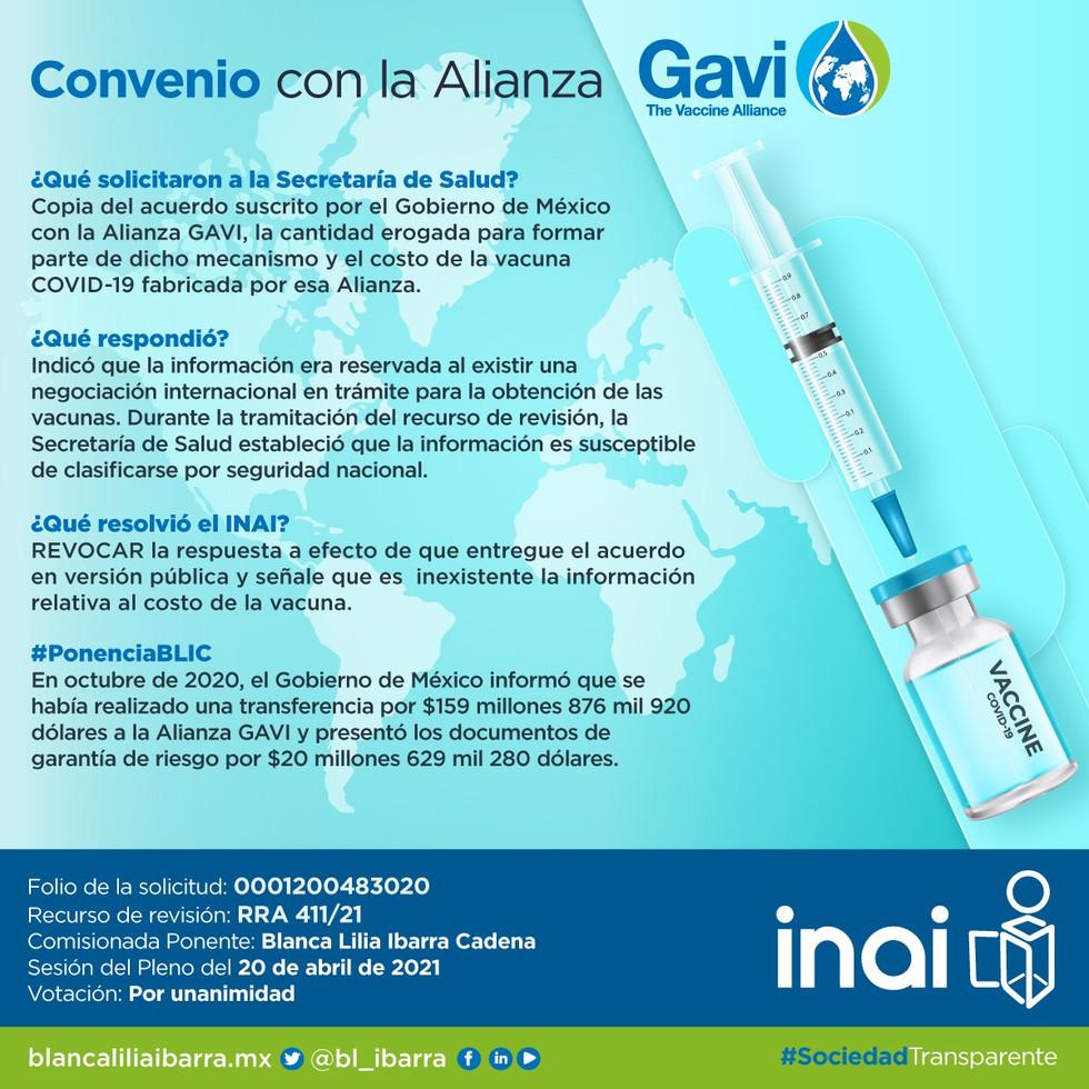 RRA 411/ 21 Secretaría de Salud