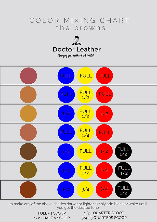 Doctor Leather, Leather Repair Color Mixing Chart Browns