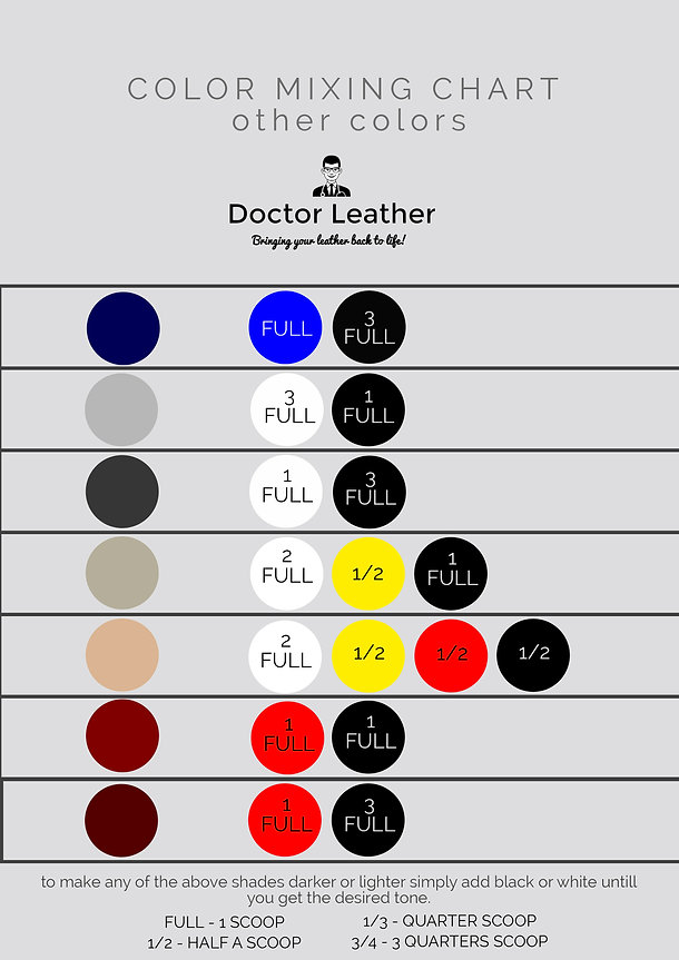 Doctor Leather, Leather Repair Color Mixing Chart Other