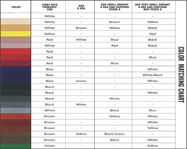 Doctor Leather, Leather Repair Color Mixing Chart Generic