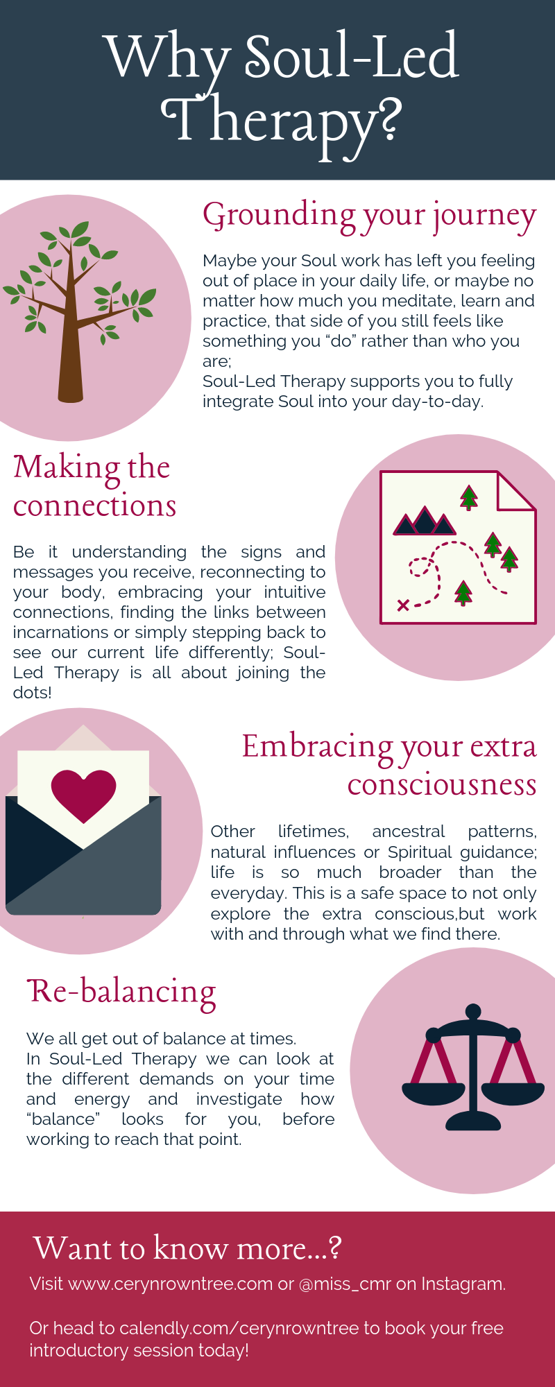 Infographic outlining the headlines of this post... What can you bring to Soul-Led Therapy? Image created in Canva by Ceryn Rowntree.