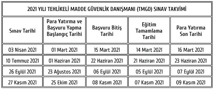 2021 TMGD Sınav Takvimi.png