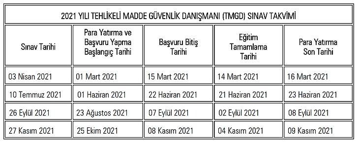 13 Temmuz 2021 2021 Yılı TMGD ve SRC-5 Sınav Takvimi.png