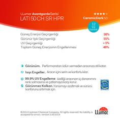LATI50 - LATI 50 CH SR HPR CeramicDark 5